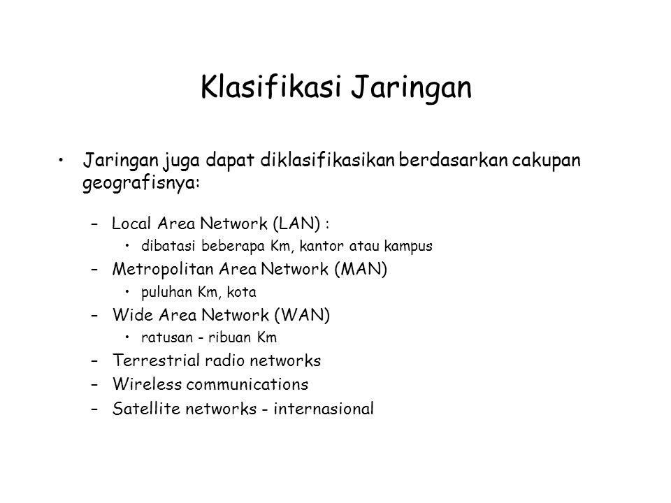 Klasifikasi Jaringan Jaringan juga dapat diklasifikasikan berdasarkan cakupan geografisnya: Local Area Network (LAN) :