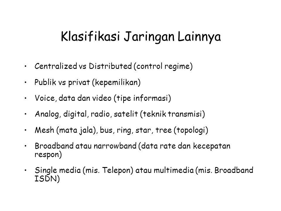 Klasifikasi Jaringan Lainnya