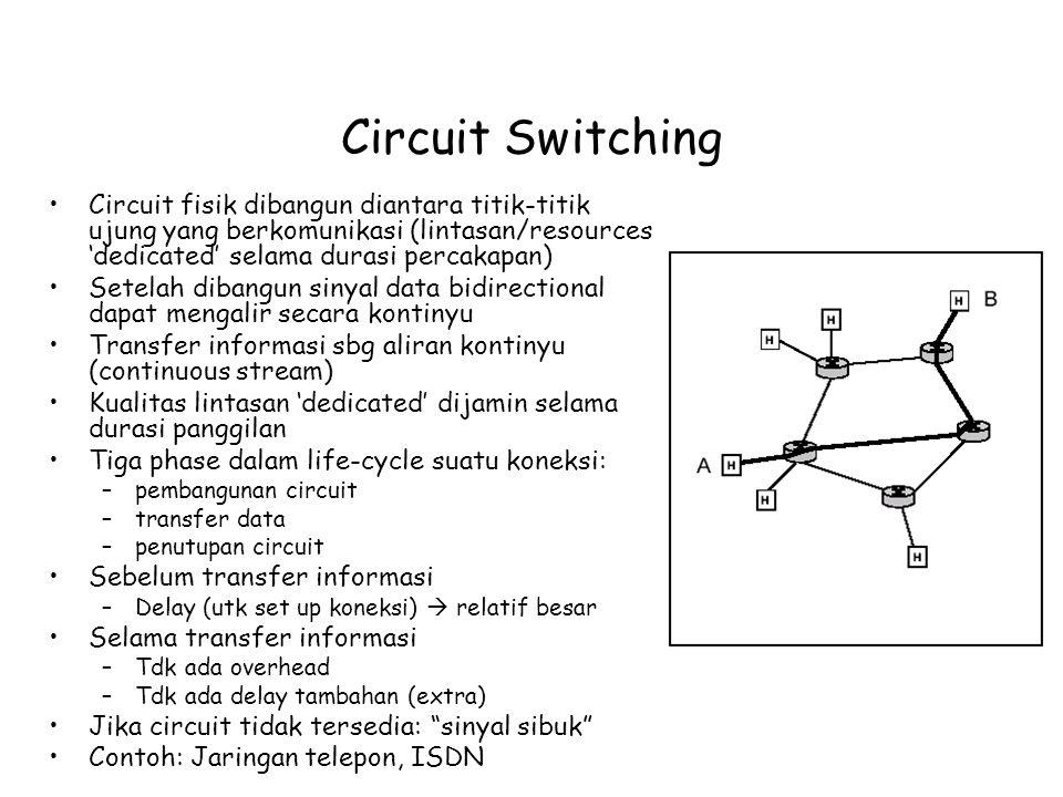 Circuit Switching Circuit fisik dibangun diantara titik-titik ujung yang berkomunikasi (lintasan/resources 'dedicated' selama durasi percakapan)