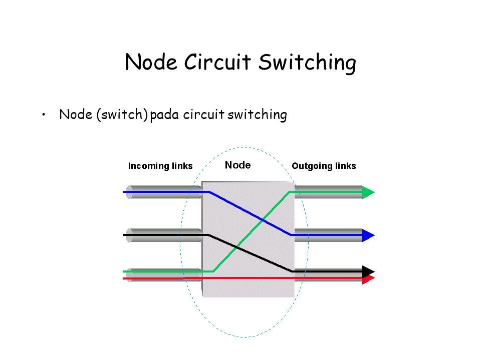 Node Circuit Switching
