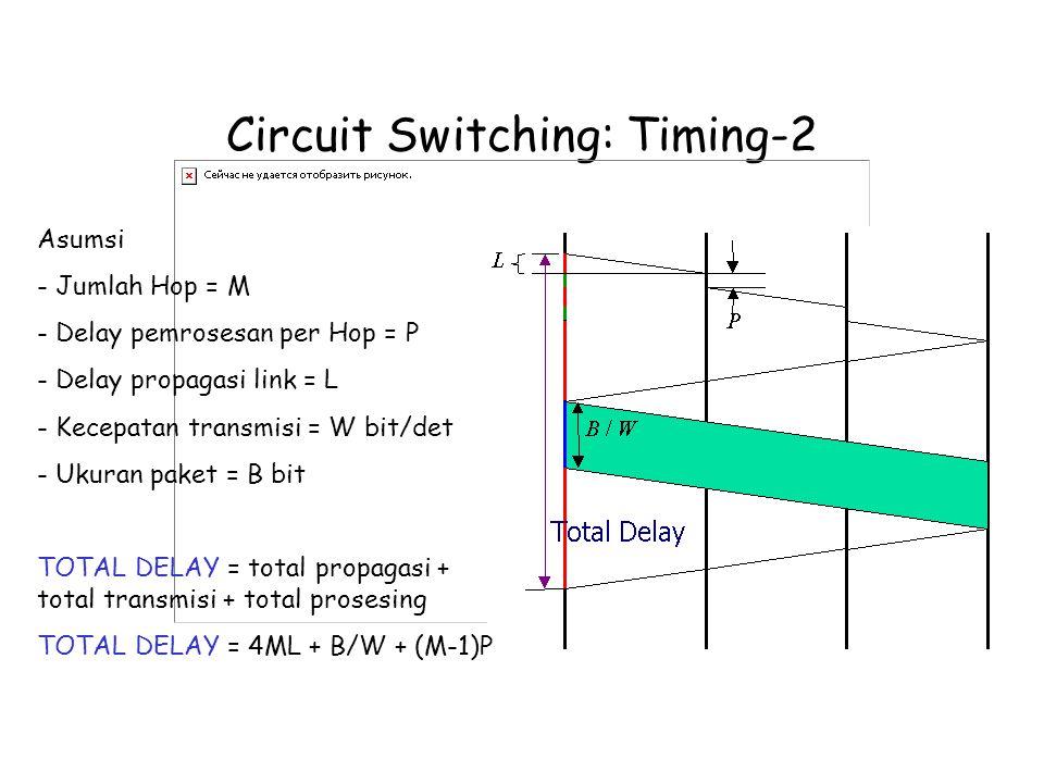 Circuit Switching: Timing-2