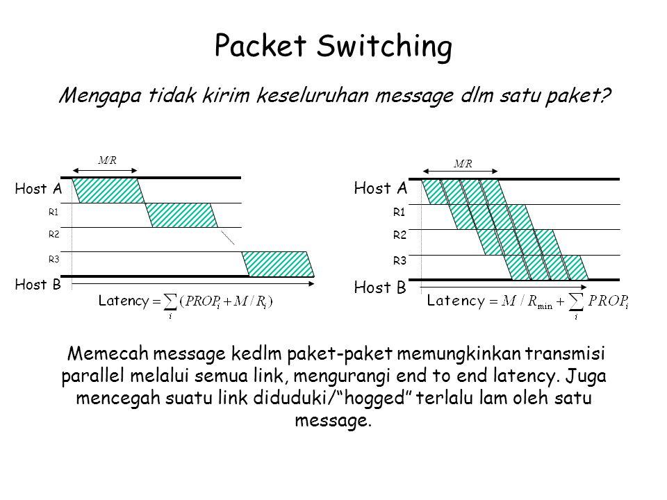 Packet Switching Mengapa tidak kirim keseluruhan message dlm satu paket