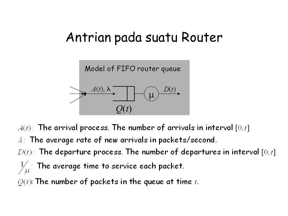 Antrian pada suatu Router