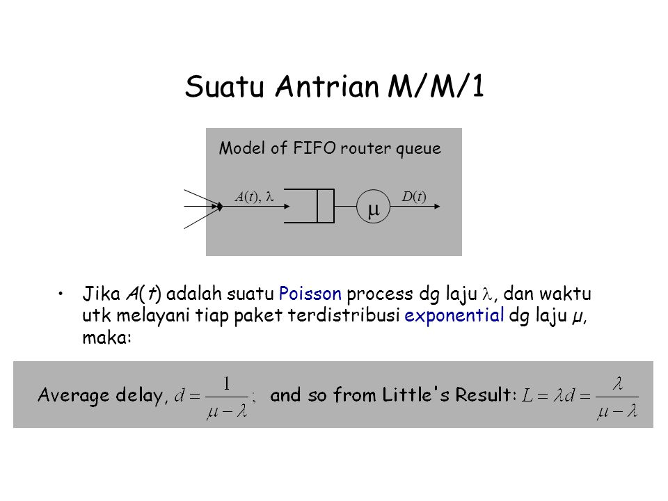 Suatu Antrian M/M/1 Model of FIFO router queue. A(t), l. D(t) m.