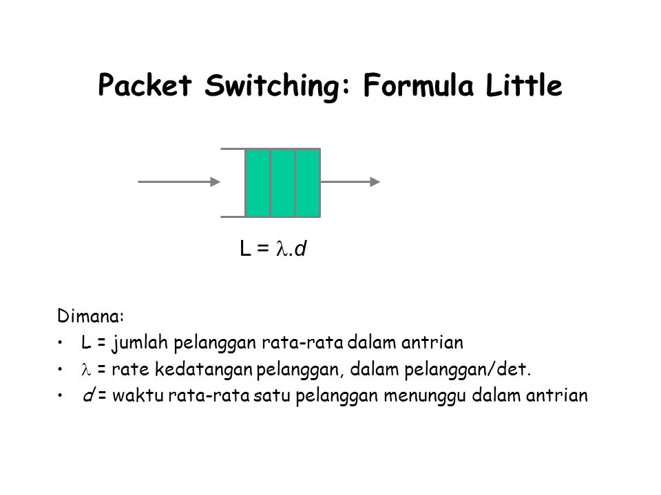 Packet Switching: Formula Little