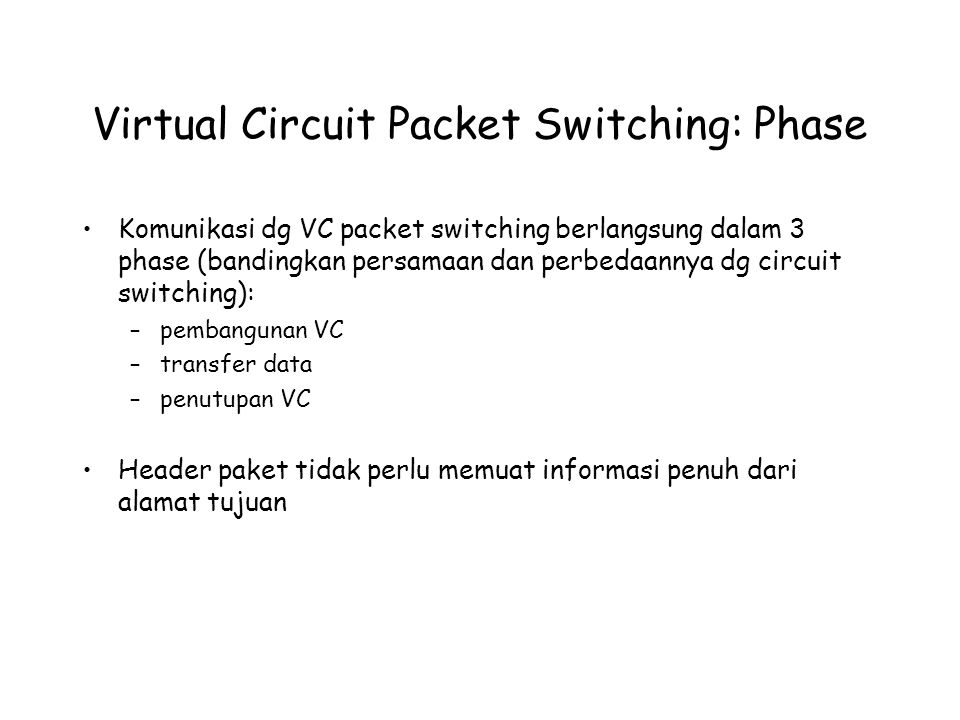 Virtual Circuit Packet Switching: Phase
