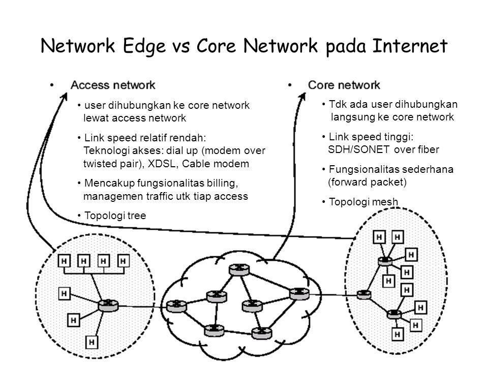 Network Edge vs Core Network pada Internet
