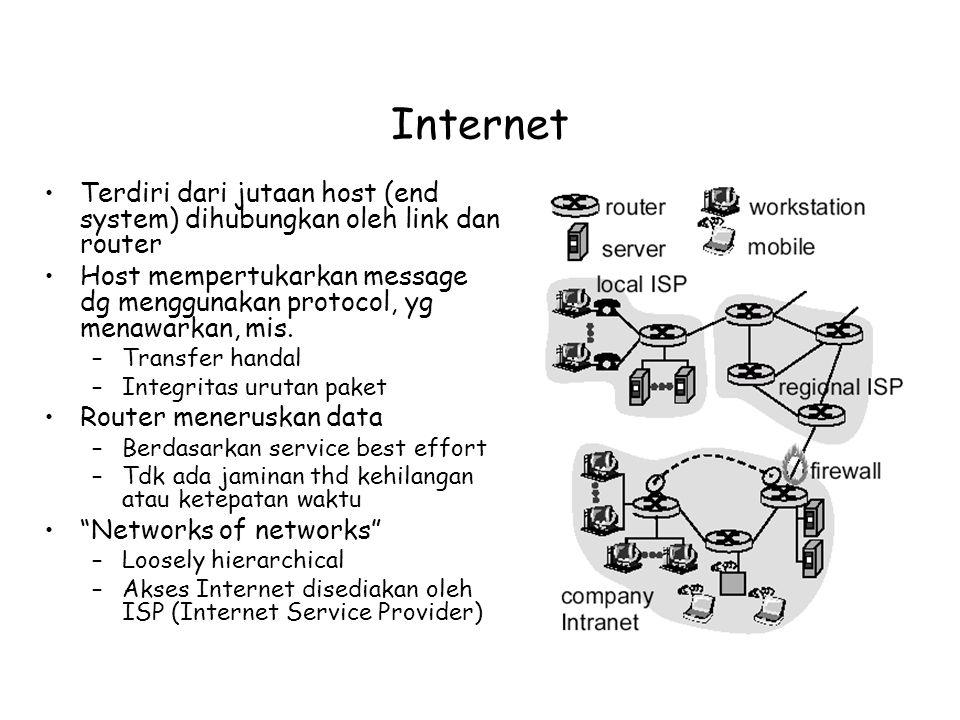 Internet Terdiri dari jutaan host (end system) dihubungkan oleh link dan router.