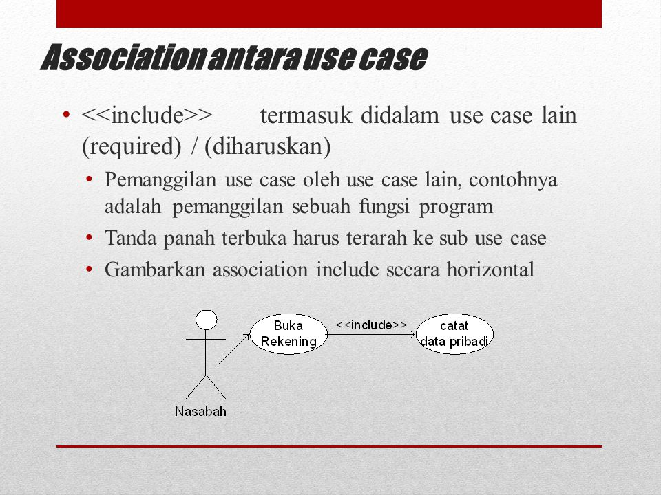 Association antara use case