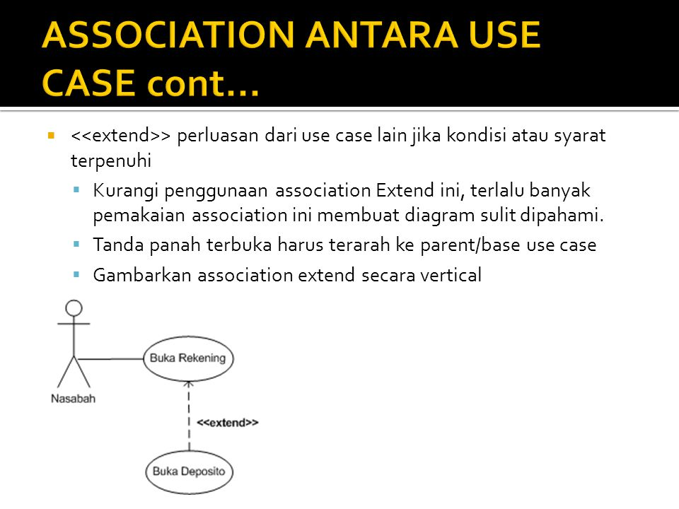 ASSOCIATION ANTARA USE CASE cont...