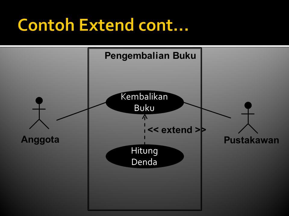 Contoh Extend cont... Pengembalian Buku Kembalikan Buku