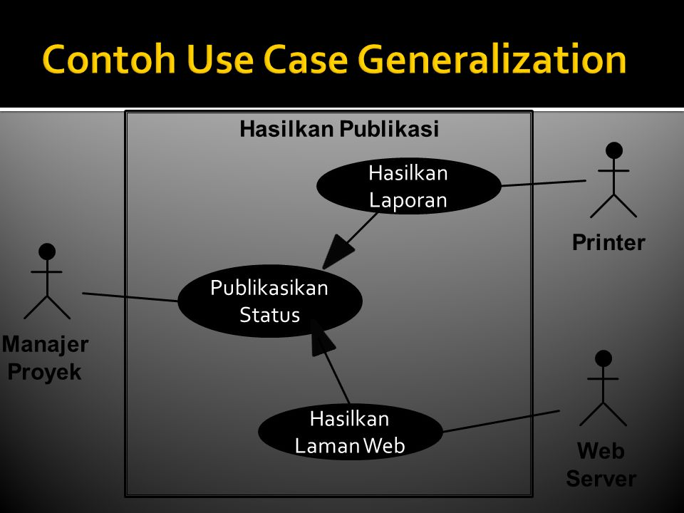 Contoh Use Case Generalization