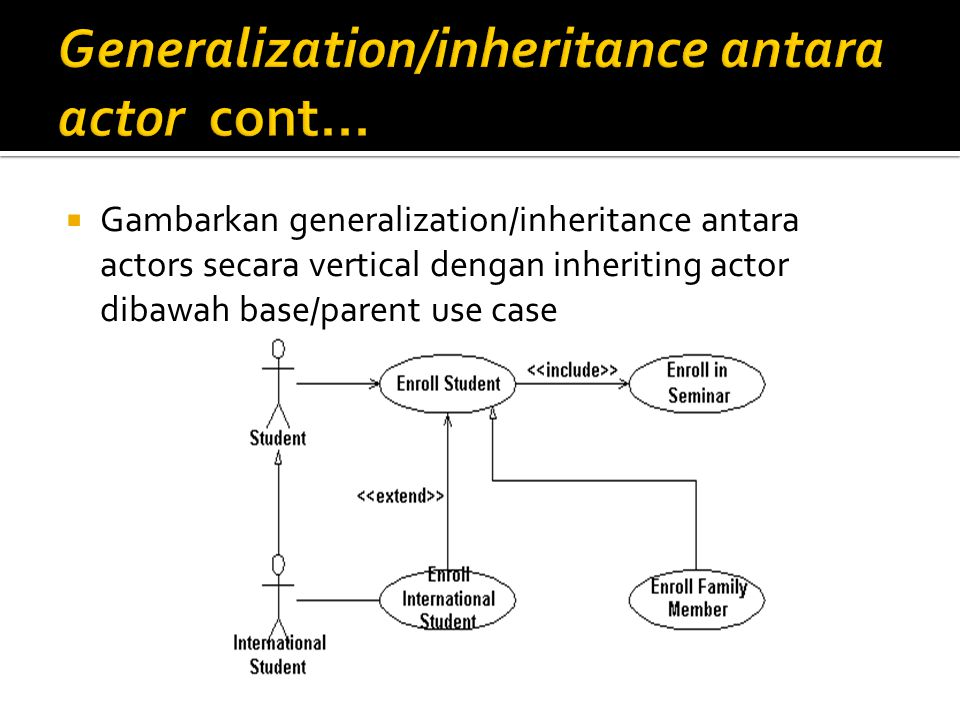 Generalization/inheritance antara actor cont...