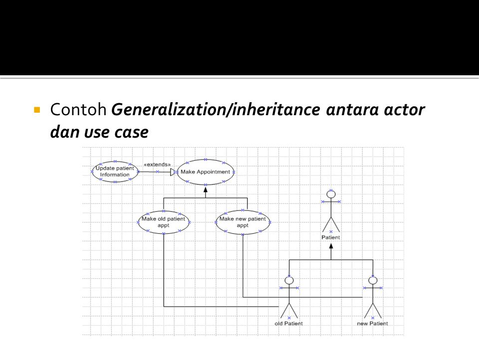 Contoh Generalization/inheritance antara actor dan use case