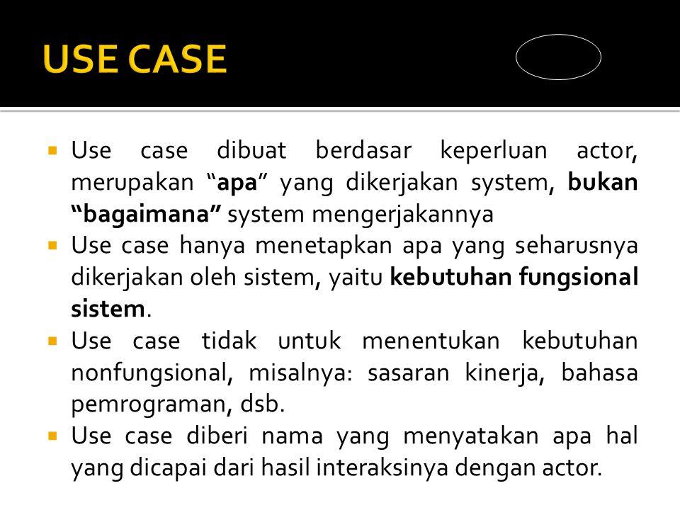USE CASE Use case dibuat berdasar keperluan actor, merupakan apa yang dikerjakan system, bukan bagaimana system mengerjakannya.
