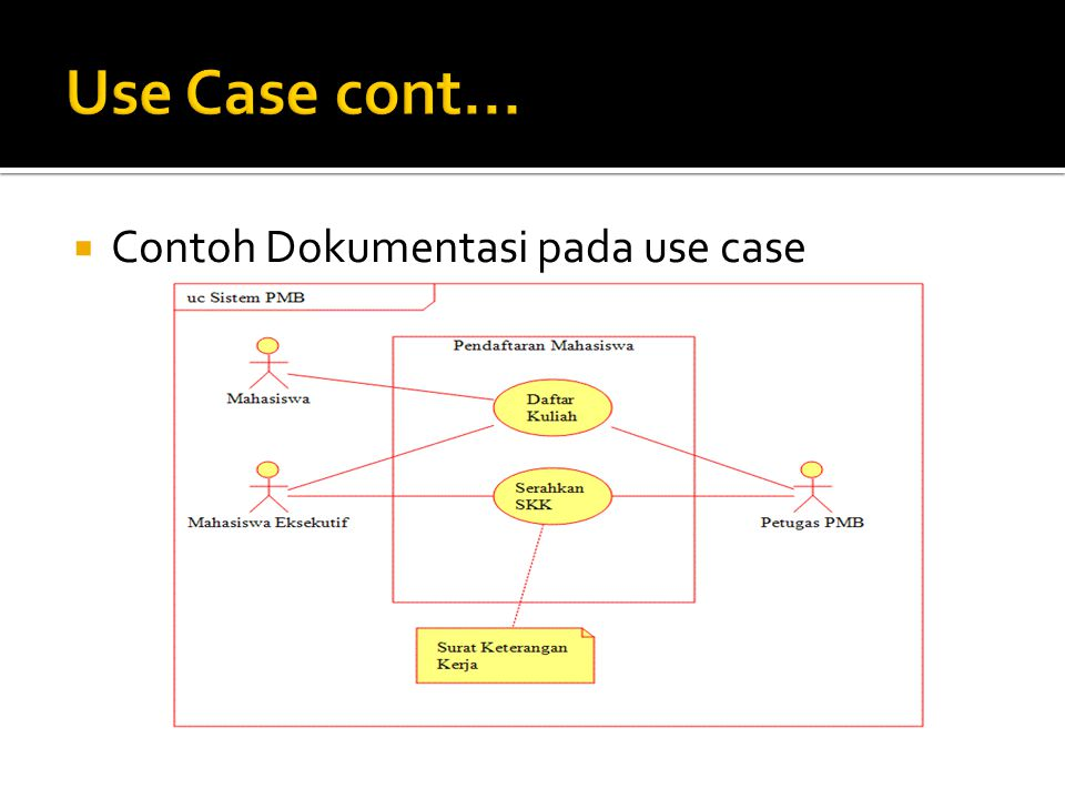 Use Case cont... Contoh Dokumentasi pada use case