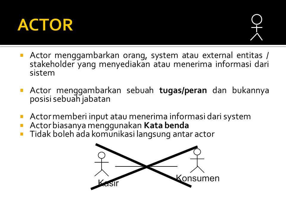 ACTOR Actor menggambarkan orang, system atau external entitas / stakeholder yang menyediakan atau menerima informasi dari sistem.