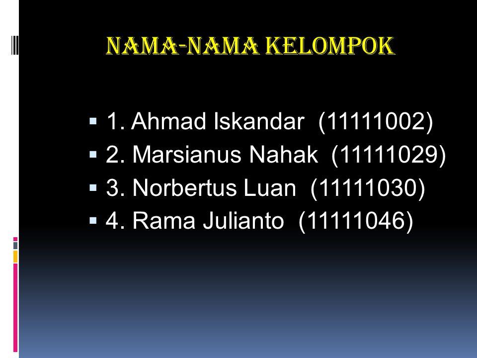 Nama-nama Kelompok 1. Ahmad Iskandar (11111002)