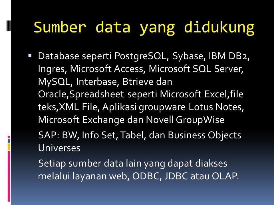 Sumber data yang didukung