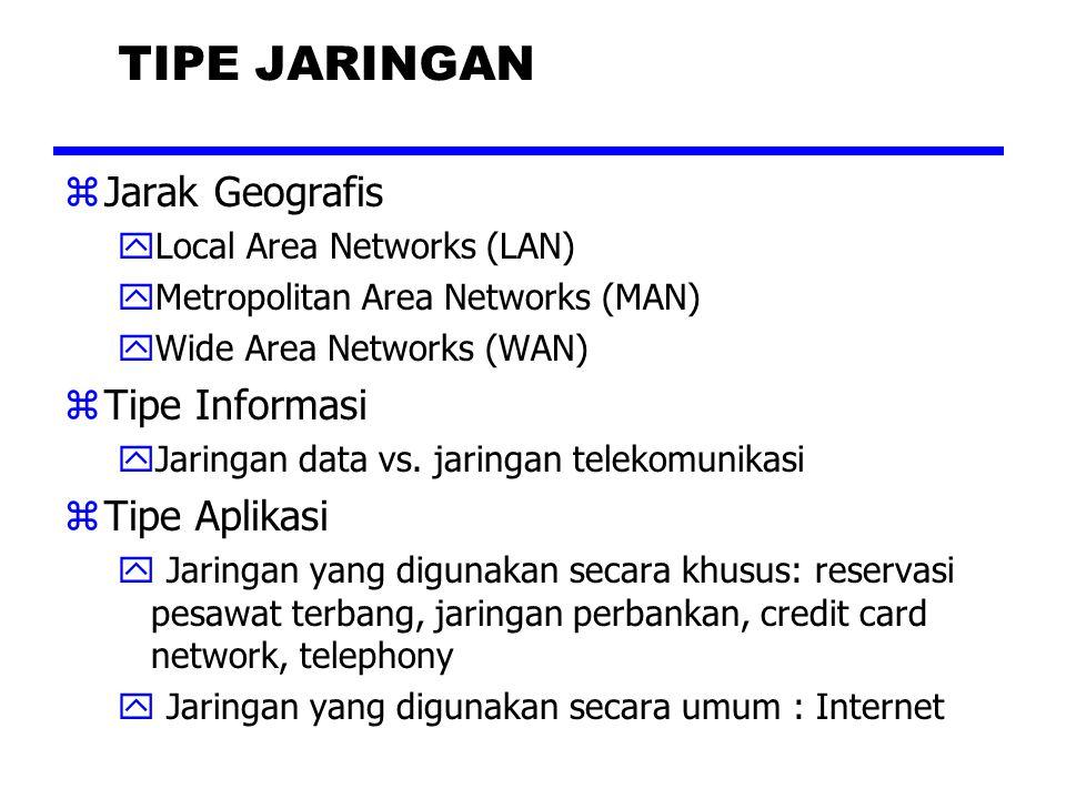 TIPE JARINGAN Jarak Geografis Tipe Informasi Tipe Aplikasi