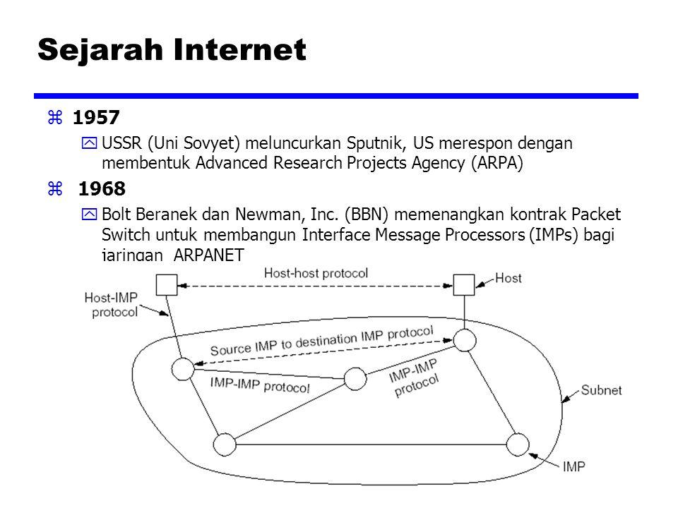 Sejarah Internet 1957. USSR (Uni Sovyet) meluncurkan Sputnik, US merespon dengan membentuk Advanced Research Projects Agency (ARPA)