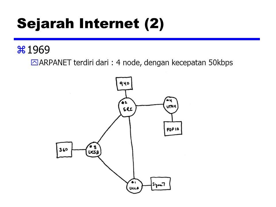 Sejarah Internet (2) 1969 ARPANET terdiri dari : 4 node, dengan kecepatan 50kbps