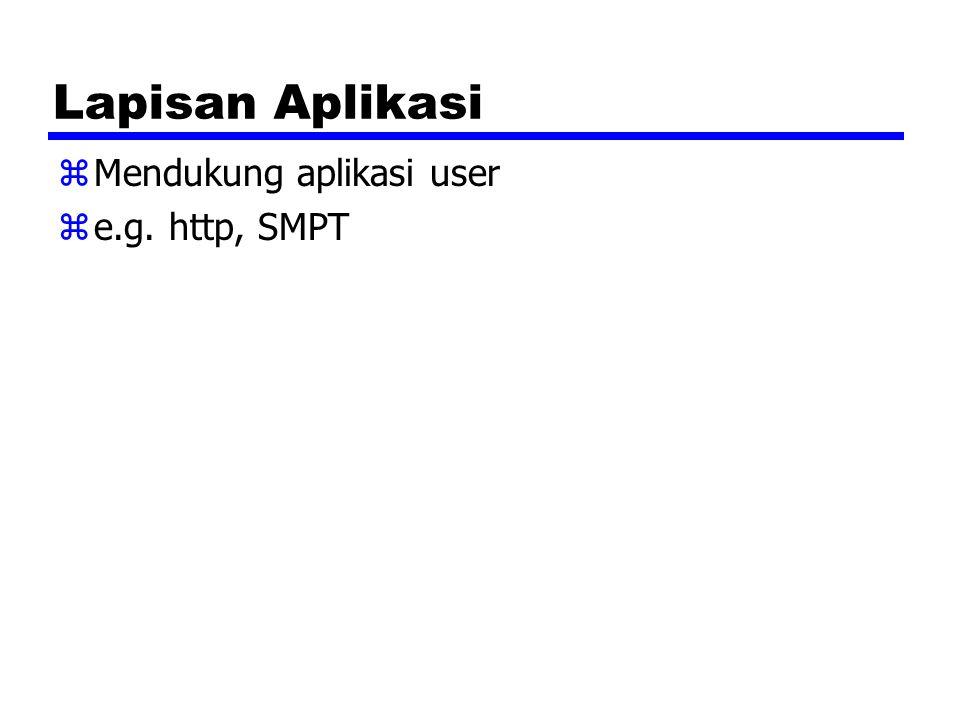 Lapisan Aplikasi Mendukung aplikasi user e.g. http, SMPT