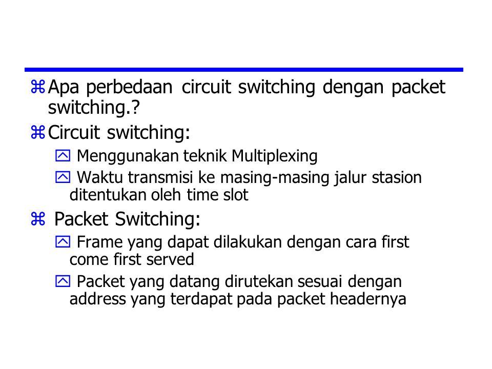 Apa perbedaan circuit switching dengan packet switching.