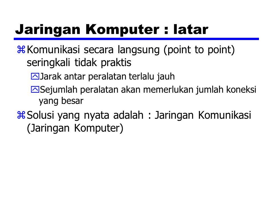 Jaringan Komputer : latar