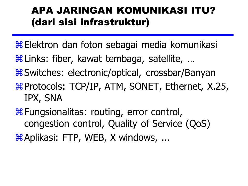 APA JARINGAN KOMUNIKASI ITU (dari sisi infrastruktur)