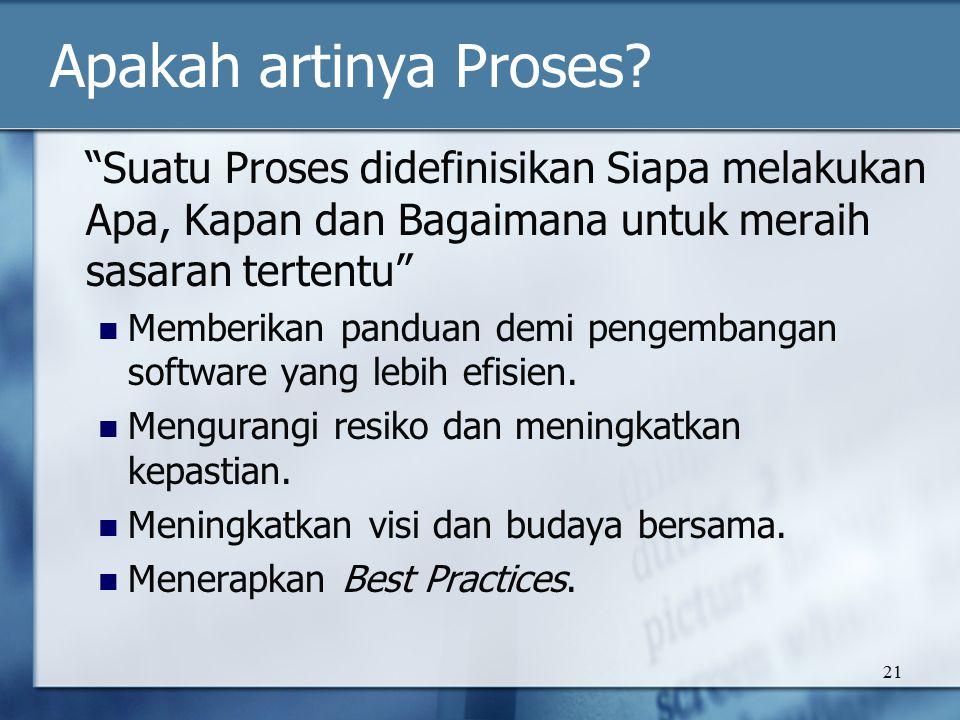 Apakah artinya Proses Suatu Proses didefinisikan Siapa melakukan Apa, Kapan dan Bagaimana untuk meraih sasaran tertentu