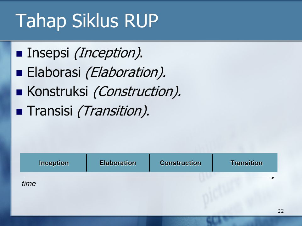 Tahap Siklus RUP Insepsi (Inception). Elaborasi (Elaboration).