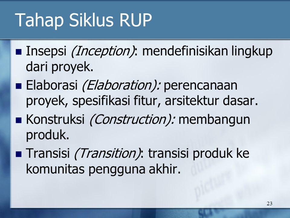 Tahap Siklus RUP Insepsi (Inception): mendefinisikan lingkup dari proyek.