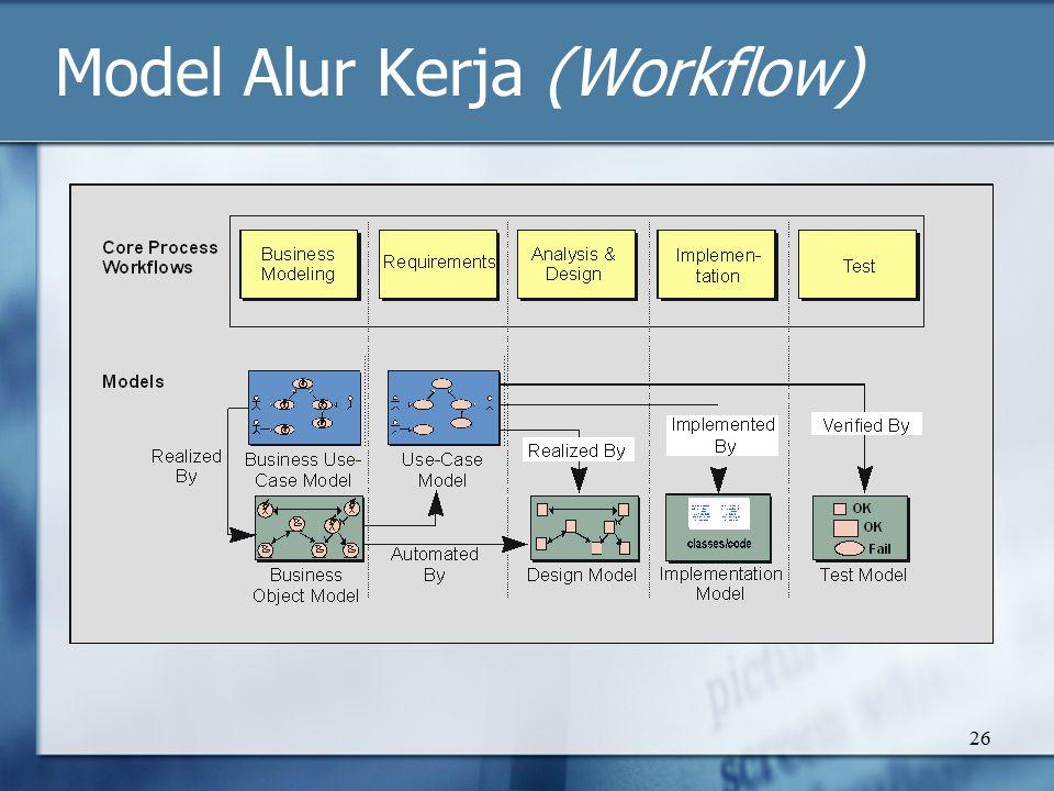 Model Alur Kerja (Workflow)