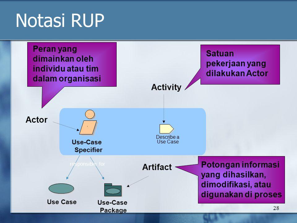 Notasi RUP Peran yang dimainkan oleh individu atau tim dalam organisasi. Satuan pekerjaan yang dilakukan Actor.