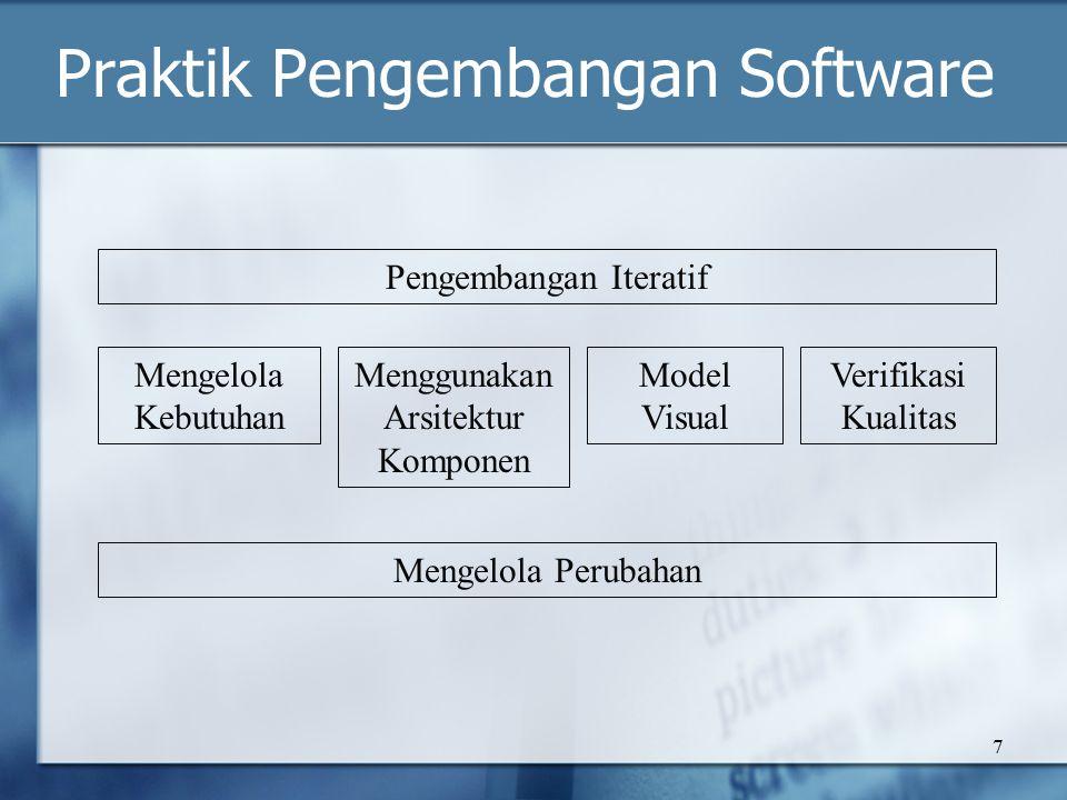 Praktik Pengembangan Software