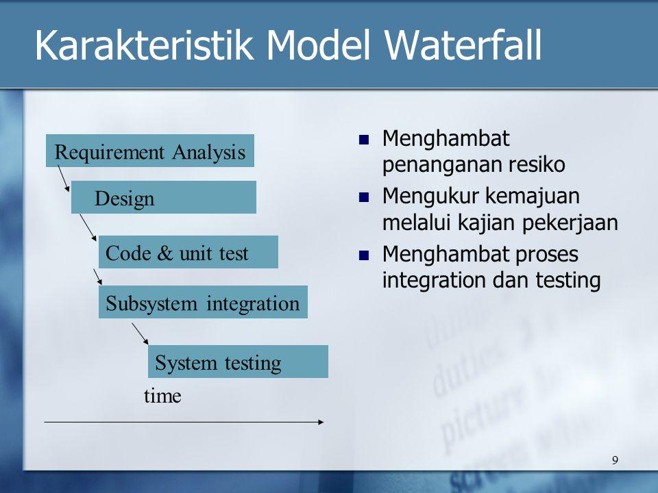 Karakteristik Model Waterfall