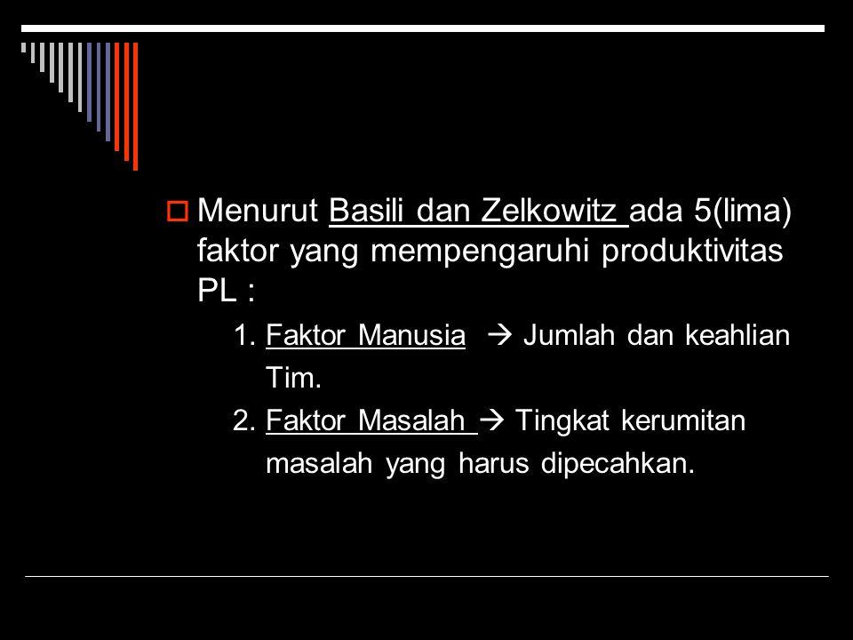 Menurut Basili dan Zelkowitz ada 5(lima) faktor yang mempengaruhi produktivitas PL :