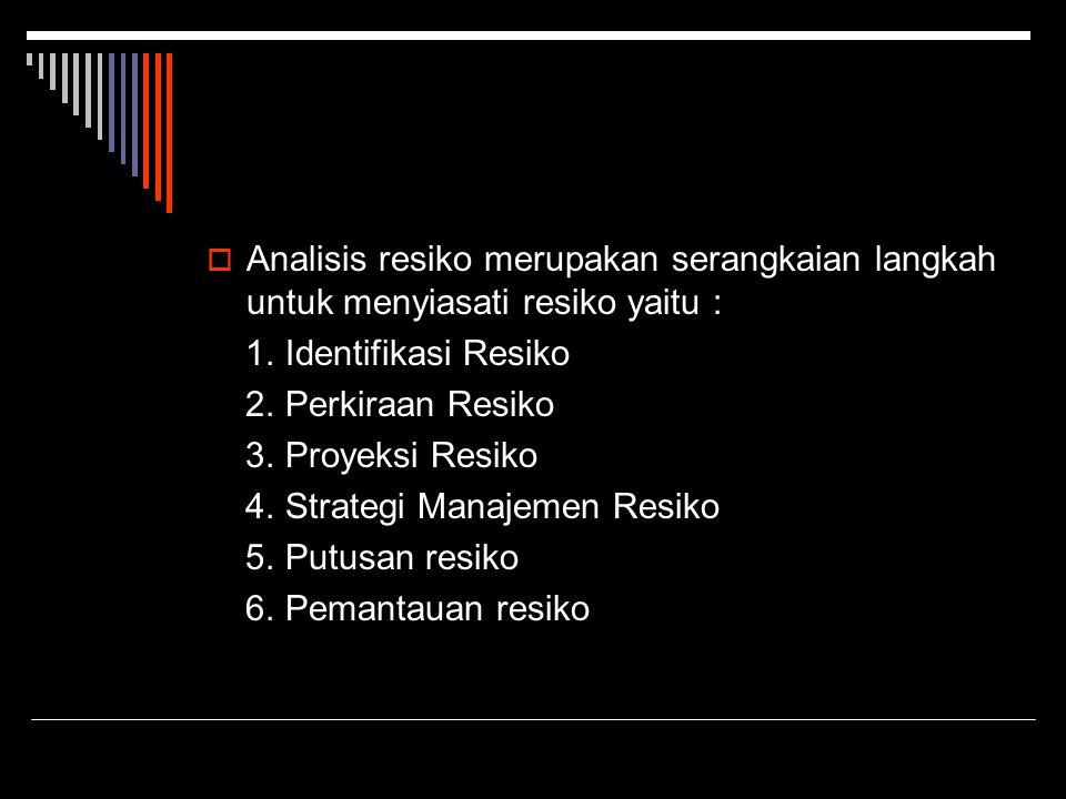 Analisis resiko merupakan serangkaian langkah untuk menyiasati resiko yaitu :