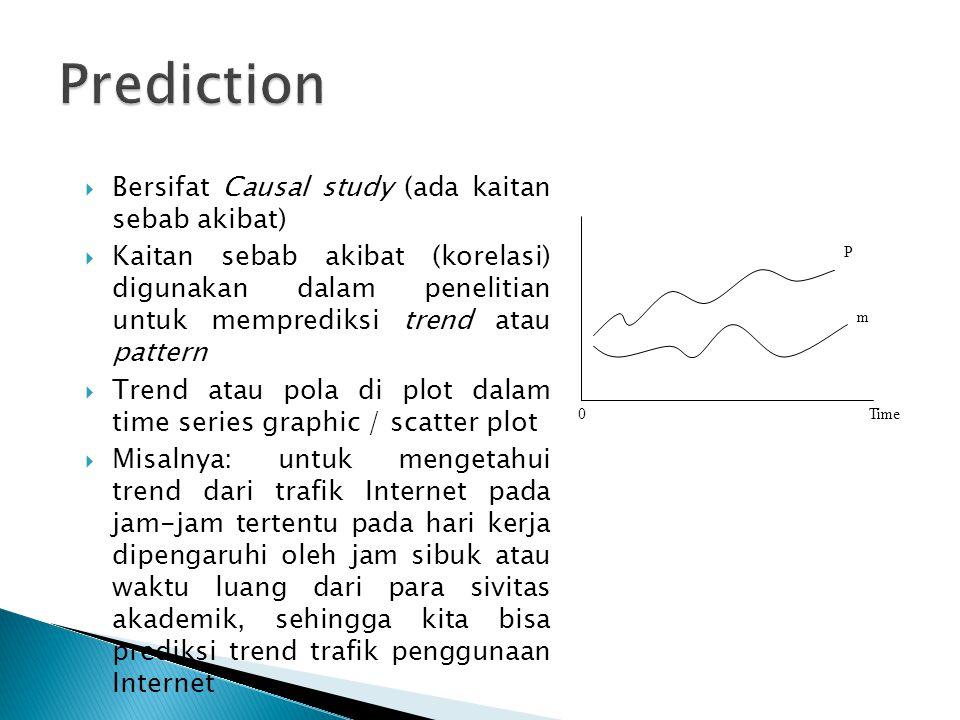 Prediction Bersifat Causal study (ada kaitan sebab akibat)