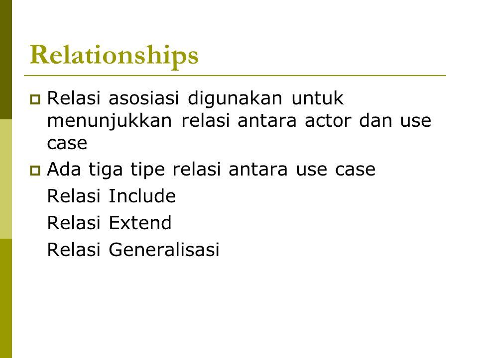 Relationships Relasi asosiasi digunakan untuk menunjukkan relasi antara actor dan use case. Ada tiga tipe relasi antara use case.