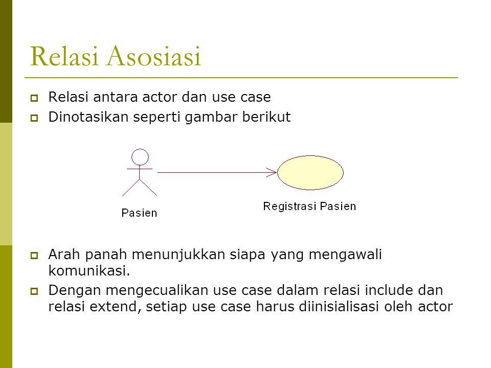 Relasi Asosiasi Relasi antara actor dan use case