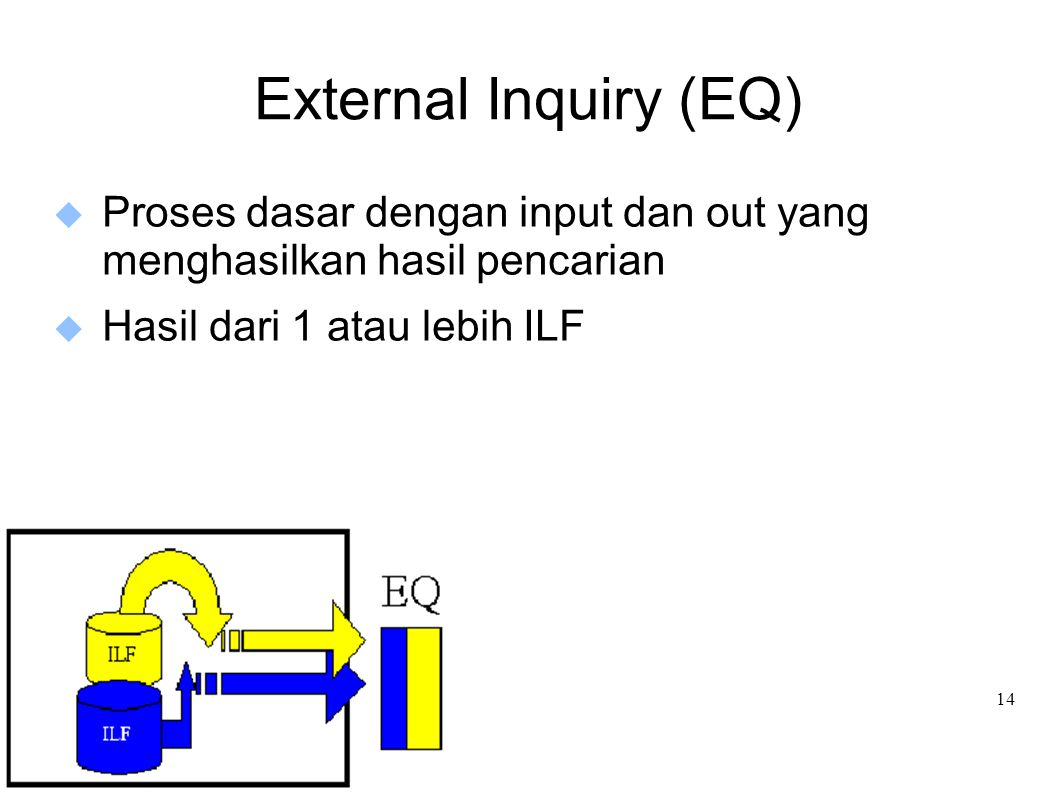 External Inquiry (EQ) Proses dasar dengan input dan out yang menghasilkan hasil pencarian.