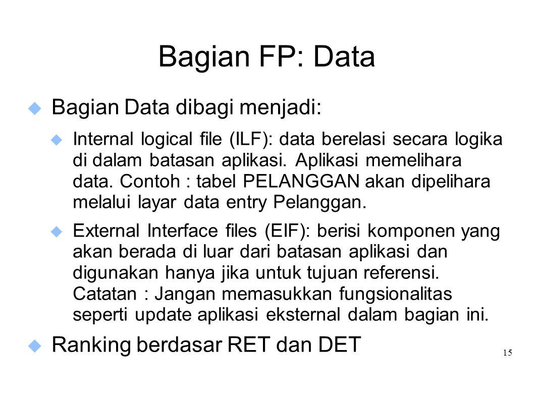 Bagian FP: Data Bagian Data dibagi menjadi: