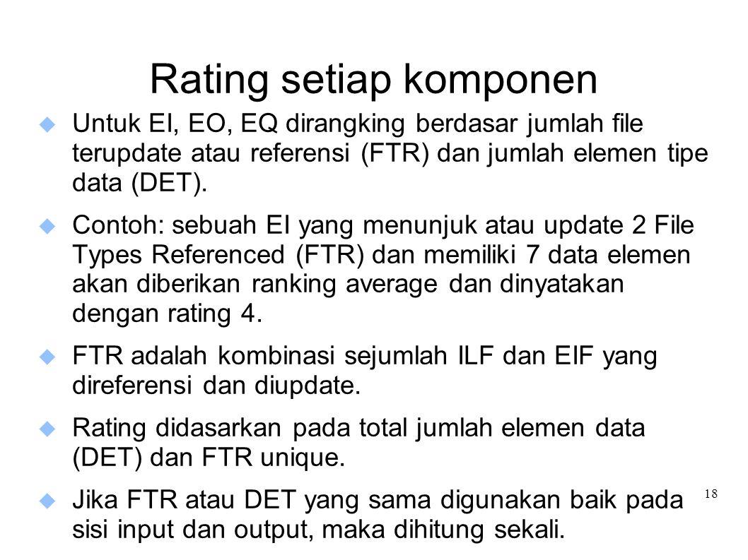 Rating setiap komponen