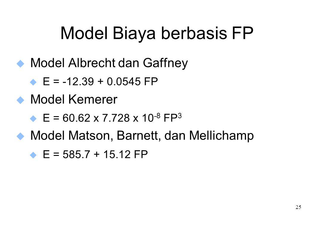 Model Biaya berbasis FP