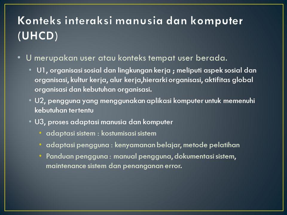 Konteks interaksi manusia dan komputer (UHCD)