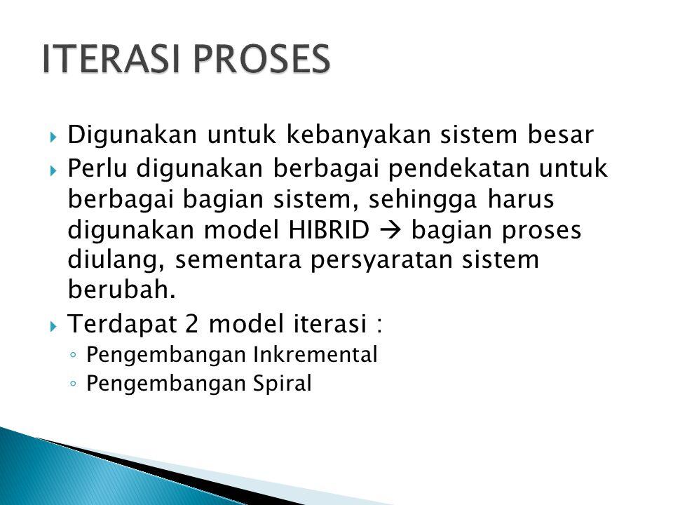 ITERASI PROSES Digunakan untuk kebanyakan sistem besar