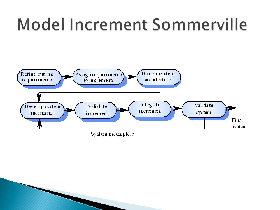 Model Increment Sommerville