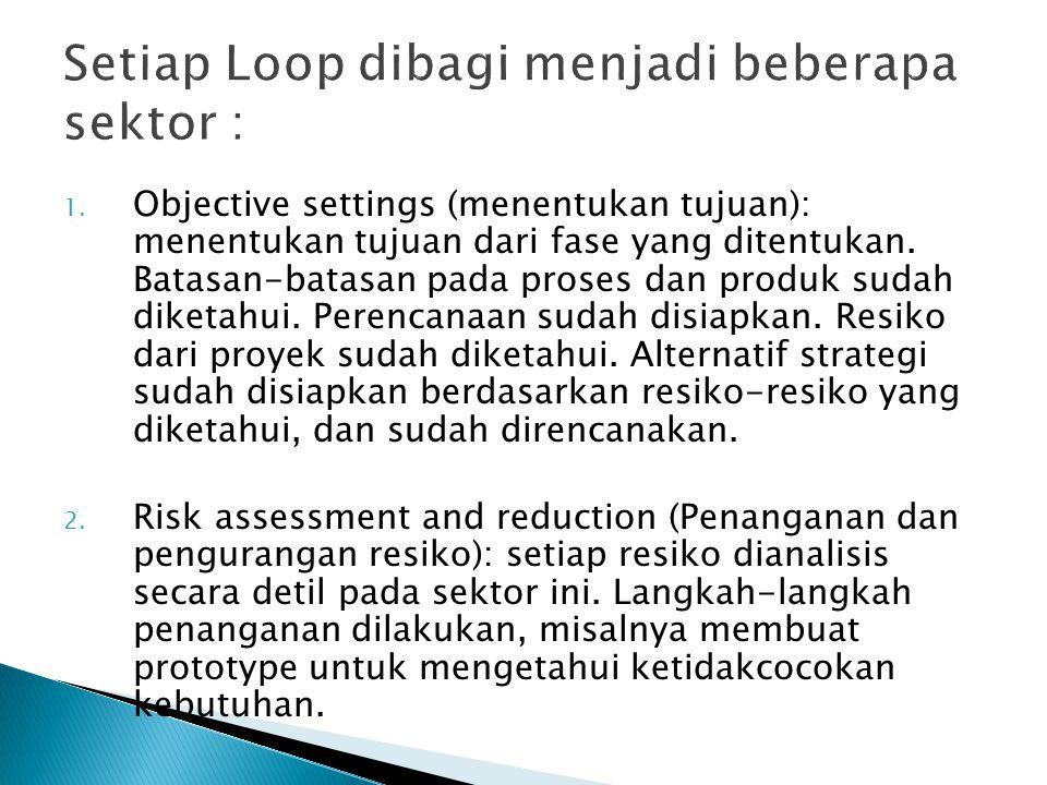 Setiap Loop dibagi menjadi beberapa sektor :